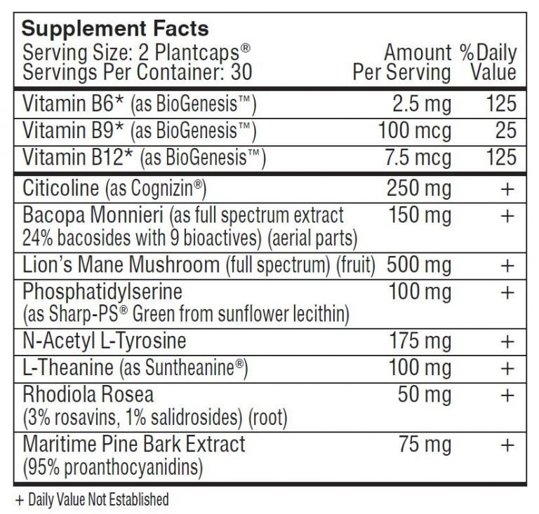 list of the ingredients in the 'mind lab pro' formulation