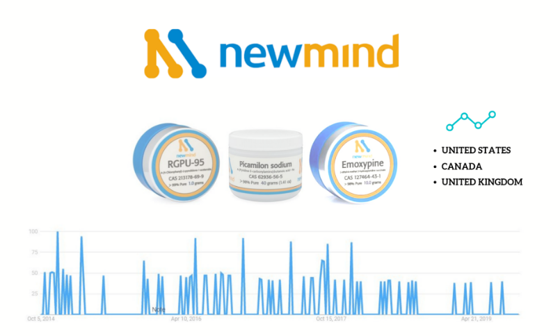 New Mind review